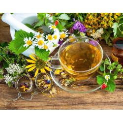 Травяные чаи для снижения уровня стресса